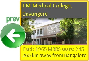 JJM Medical College, Davangere